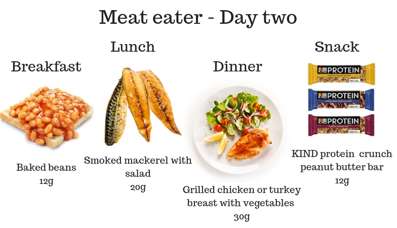 7 signs you're not getting enough protein Meat eater - Day two