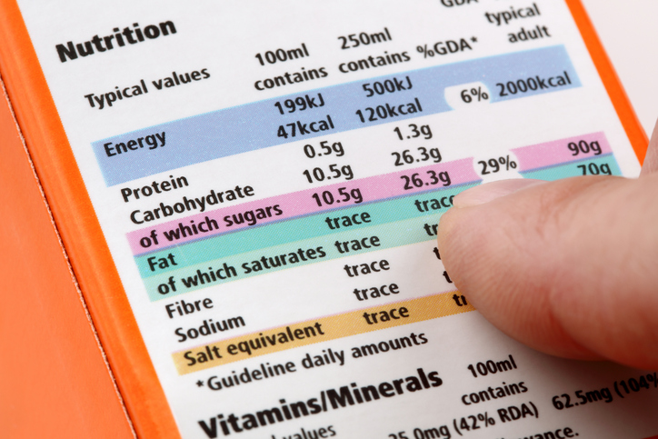 how-much-sugar-are-you-really-eating-by-healthista-