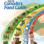 Farmers fume over expected focus on plant-based proteins in Canada Food Guide makeover