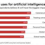How AI can fit into healthcare's priorities in 2019
