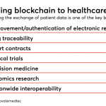 Two ways blockchain could have a quick impact in healthcare