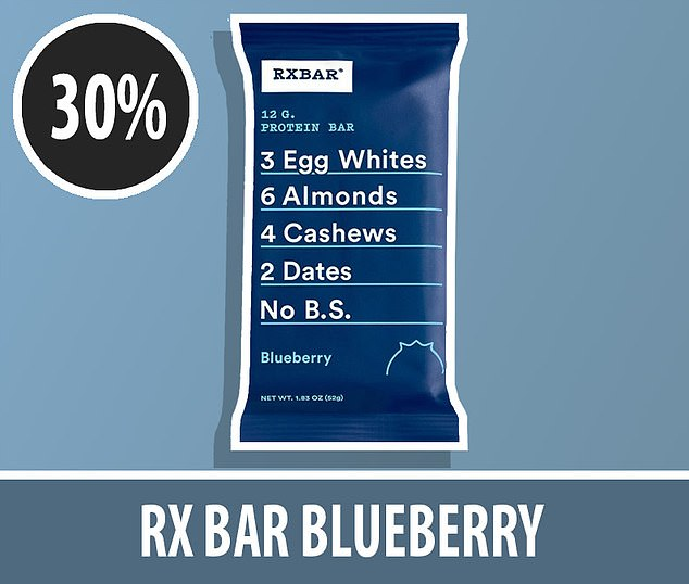 An RX Blueberry Protein Bar - popular on Amazon - was crammed with 15g of sugar which made up 30 per cent of its ingredients