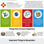 10 Habits of Happy People (SCIENTIFICALLY PROVEN)