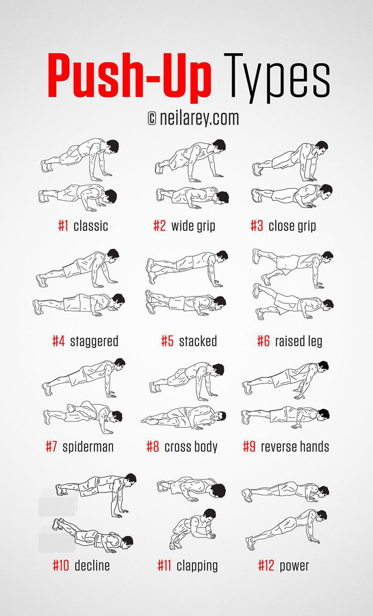 push up types infographic